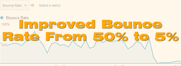 bounce-rate-case-study